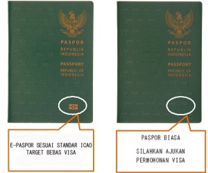 passport_ic_id